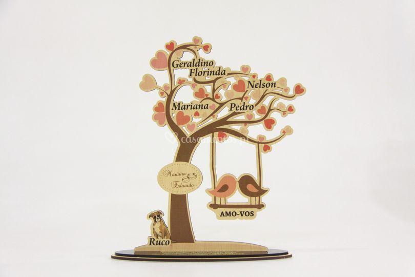 Árvore personalizada