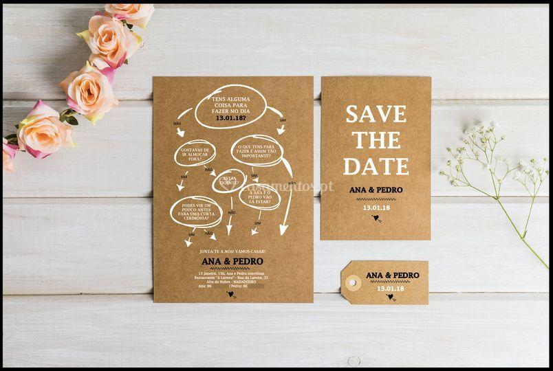 Convite - árvore de decisão