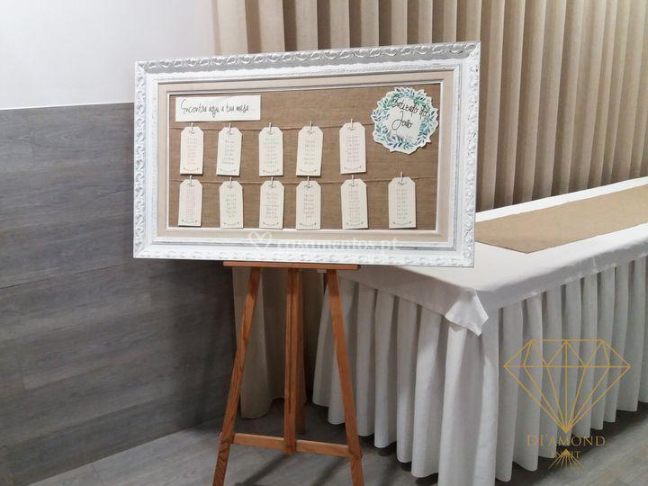 Mapa de mesas para Baptizado