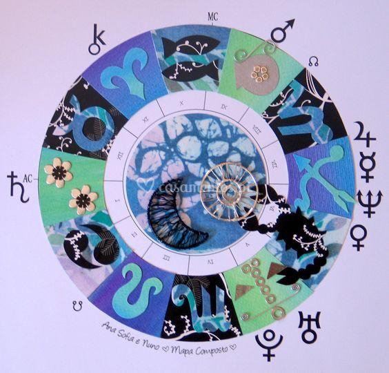 Mapa astrológico composto