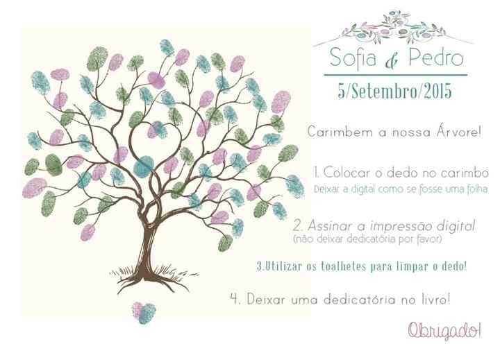 Árvore de digitais instruções