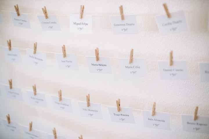 Sitting Plan detalhe convidados