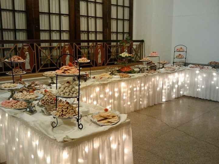 Inspiração ~ buffet