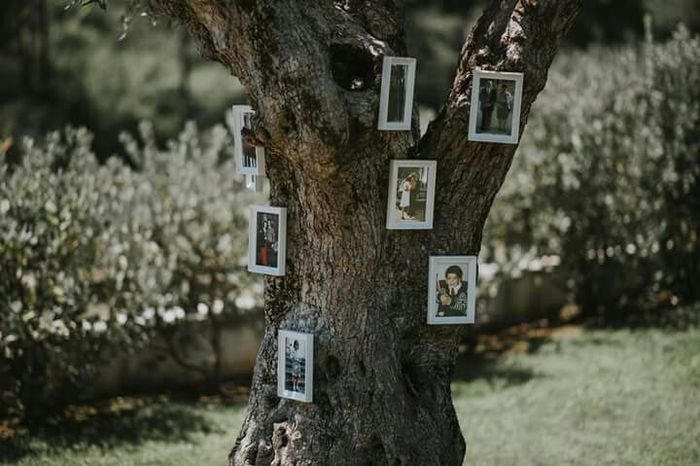 Placard com as mesas dos convidados - ideias? - 2
