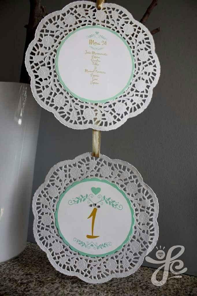 Placard com as mesas dos convidados - ideias? - 1