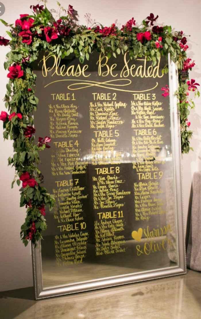 O vosso seating plan vai ter alguma temática? 3