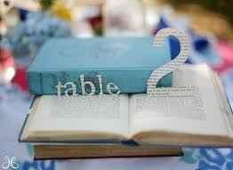 Identificador de mesas e setting plan - 1
