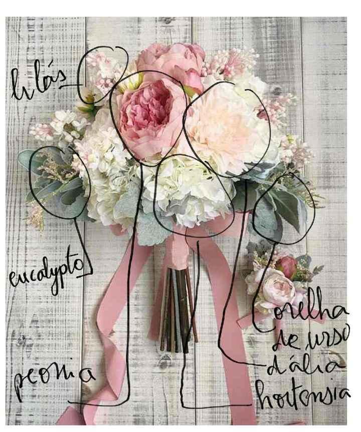 Quais as vossas flores? - 1