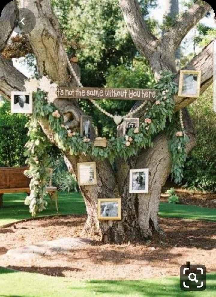 Inspirações Pinterest - Memorial aos que já partiram - 7