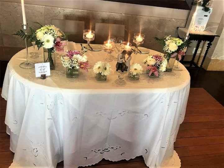 mesa de honra