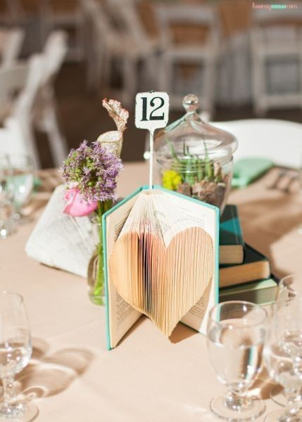 Identificar mesas com números - Inspirações! 7