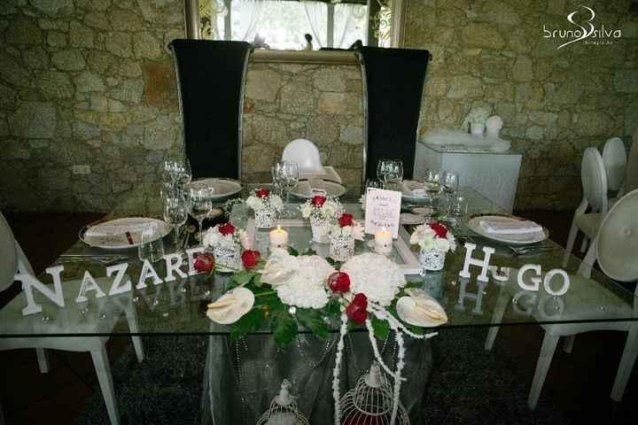 a nossa mesa