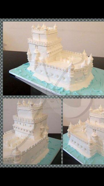 E vocês abriam estes bolos? - 2
