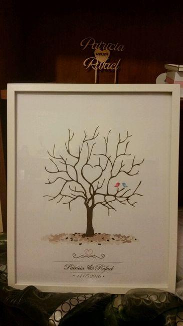 Árvore de impressões digitais - 1