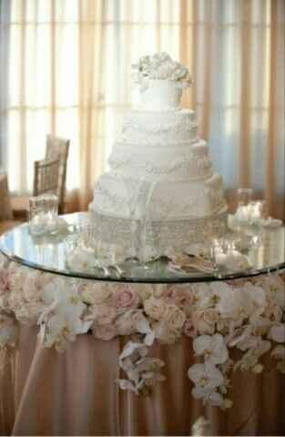A mesa do nosso bolo