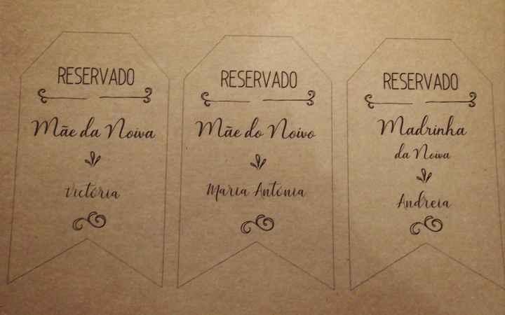 Etiquetas lugares da cerimónia