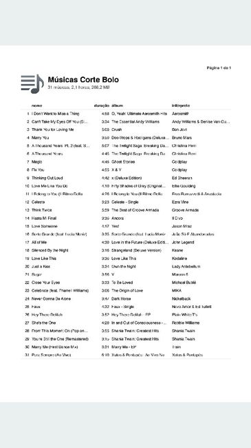 Músicas para casamento - 1